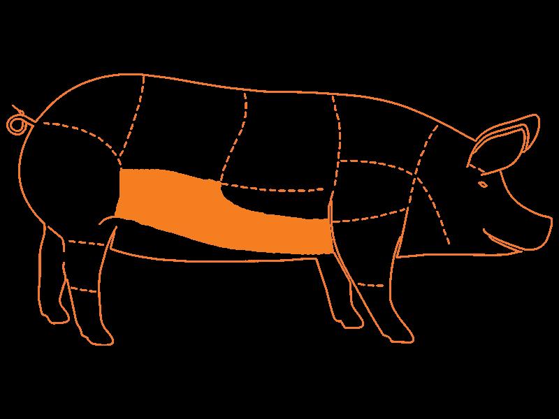 Arrachera de Cerdo Matambre